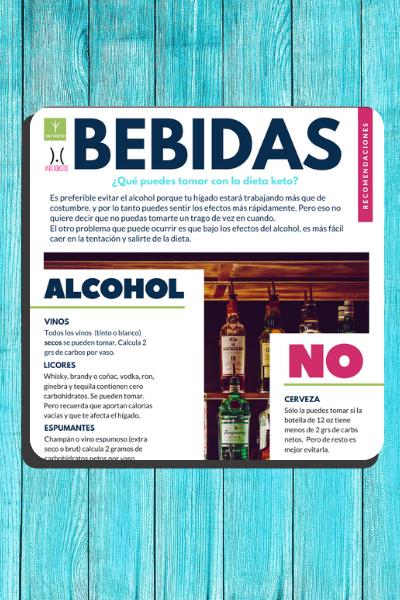 tatyketo muestra en esta guia como las bebidas afectan en la alimentación keto